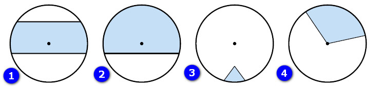 Площа круга та його частин. Тест 17 (Геометрія 9 клас)